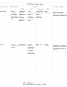Costum Retail Health And Safety Policy Template  Example