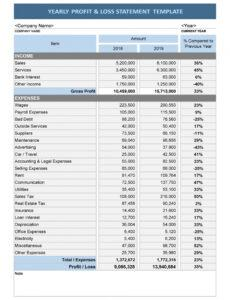 35 profit and loss statement templates & forms profit and loss statement for restaurant template sample