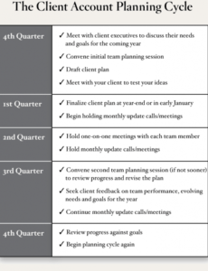 free client account planning  andrew sobel key control policy template pdf