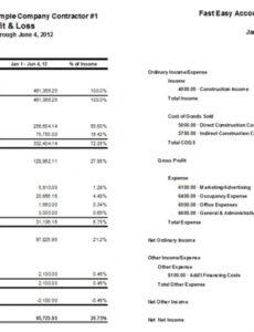 profit and loss template for self employed  template business construction profit and loss statement template sample