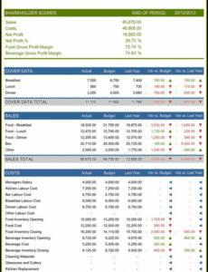sample restaurant profit and loss statements  template 2 profit and loss statement for restaurant template